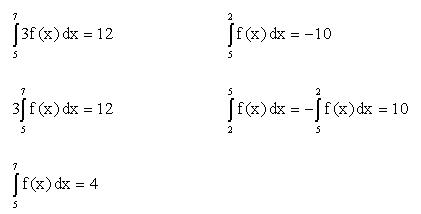 integral tentu 3a