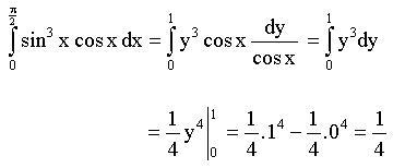 integral tentu 4a