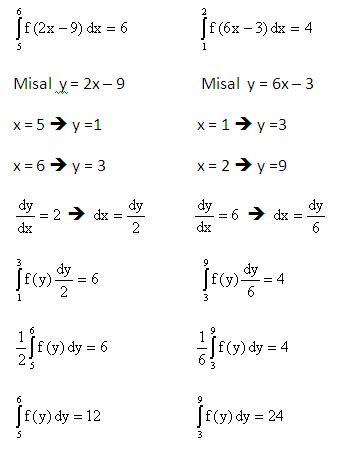 integral tentu 6a