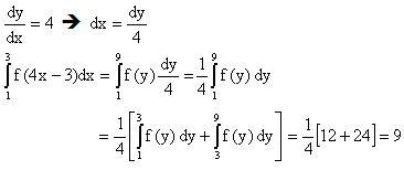 integral tentu 6b