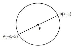 lingkaran dengan diameter
