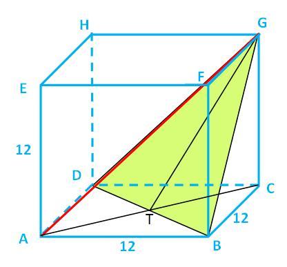 bidang BDG pada kubus