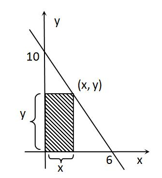 maksimum-dan-minimum-fungsi